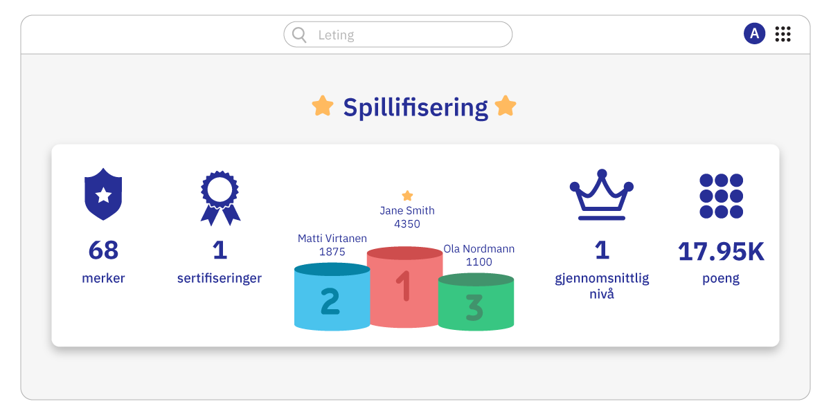 Learning Manager NOR - Gamification - 2