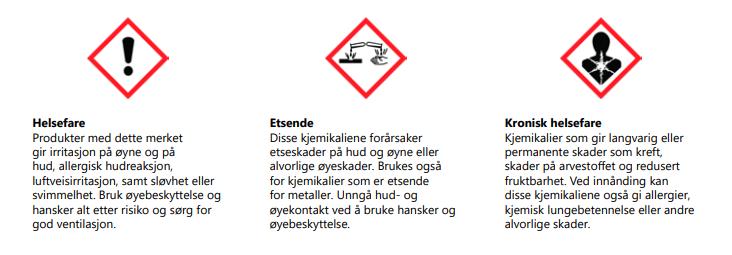 eksempel på faresymboler