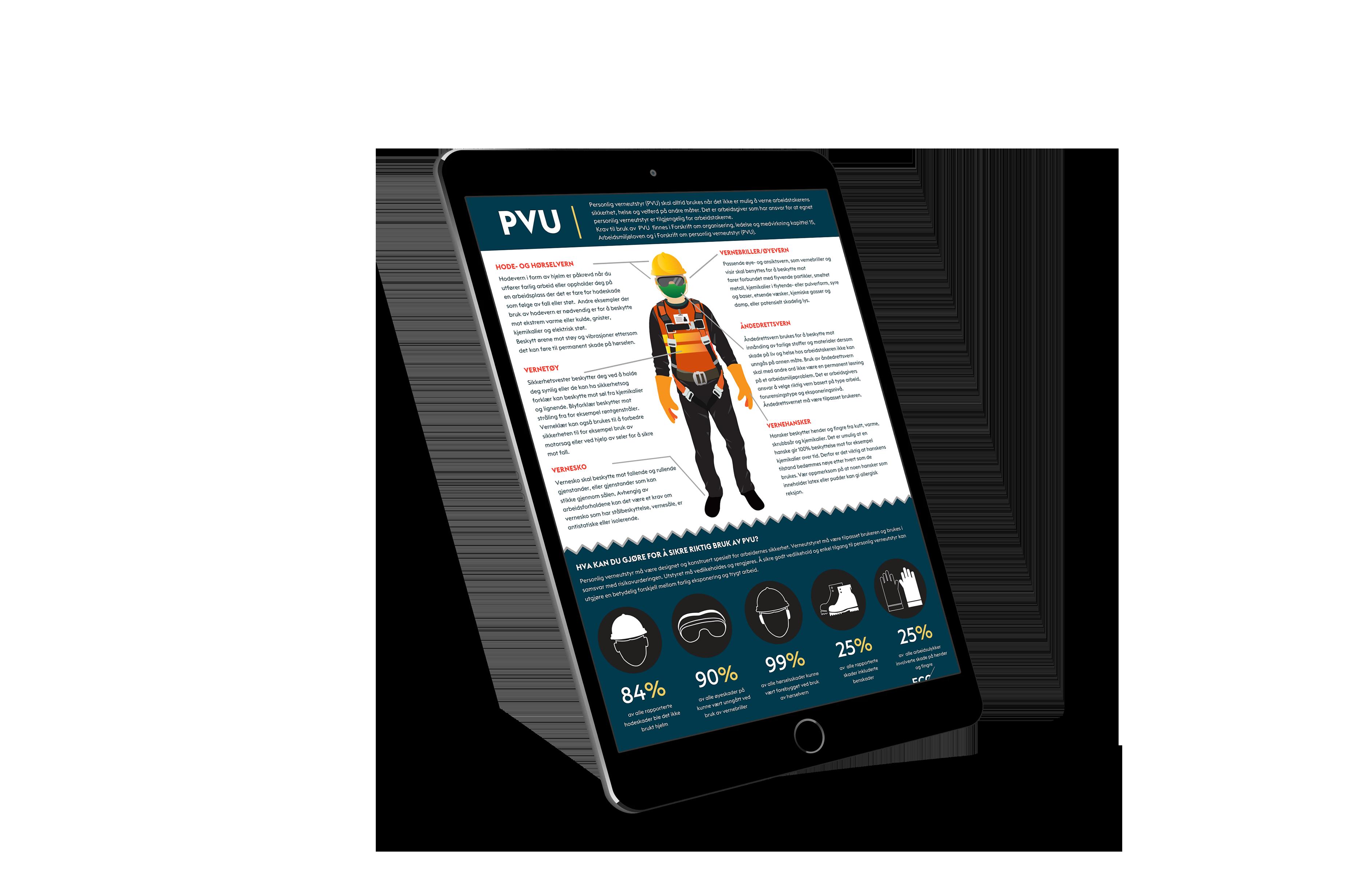 Veiledning for Personlig verneutstyr (PVU)-1